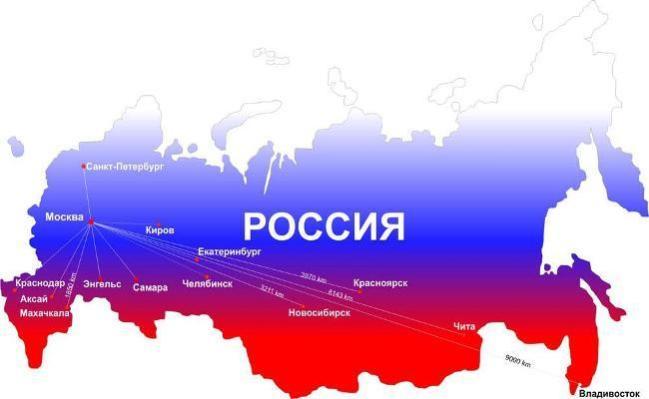 а) телефонные коды россии