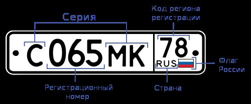 а.-автомобильные-коды-номеров-России