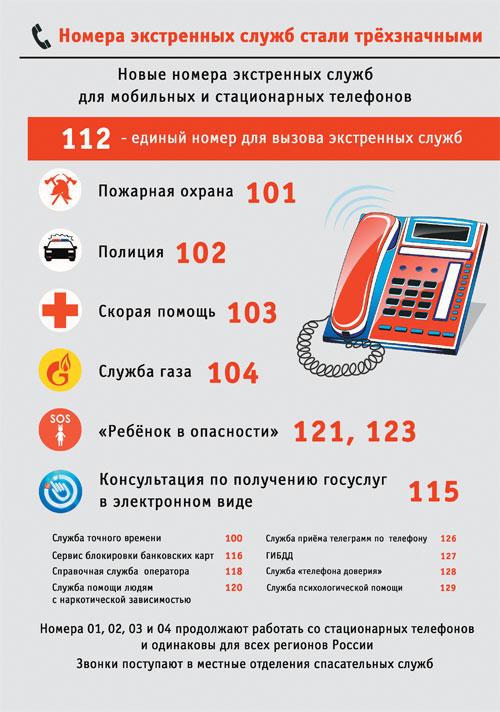 как позвонить с мобильного телефона в полицию и другие службы