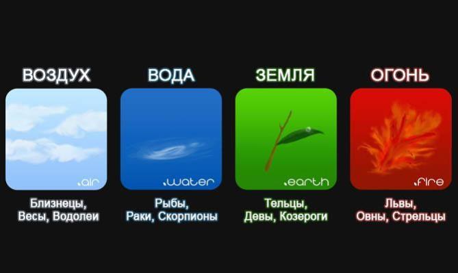 а. интересные заметки о знаках зодиака 1