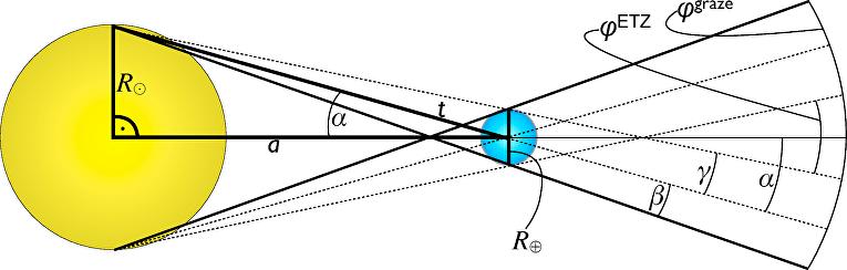 Astrobiologi-predlagayut-iskat-prisheltsev-novym-metodom...