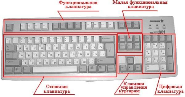znachenie-klavish-na-klaviature-kompyutera...