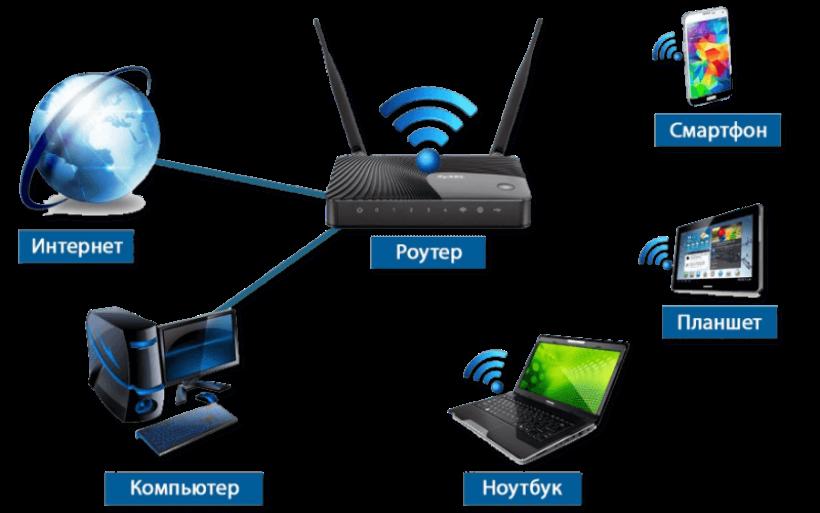 Ne-derzhite-vsegda-vklyuchennym-wi-fi-router...