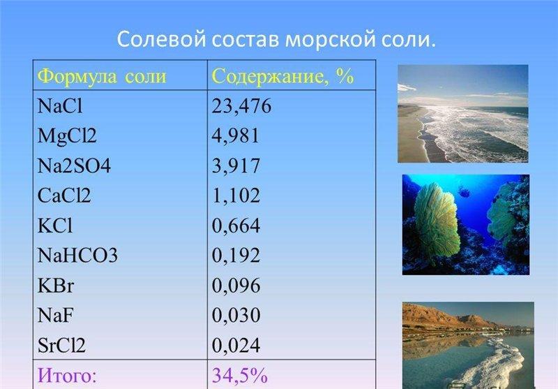 kak-vyglyadit-formula-soli-sostav-morskoj-soli-formula