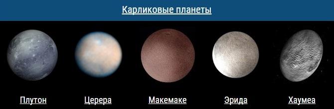 Karlikovye-planety