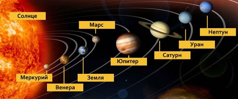 Kolichestvo-planet-v-Solnechnoj-sisteme