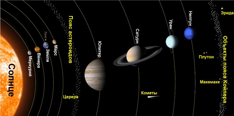 Planety-Solnechnoj-sistemy-opisanie-foto