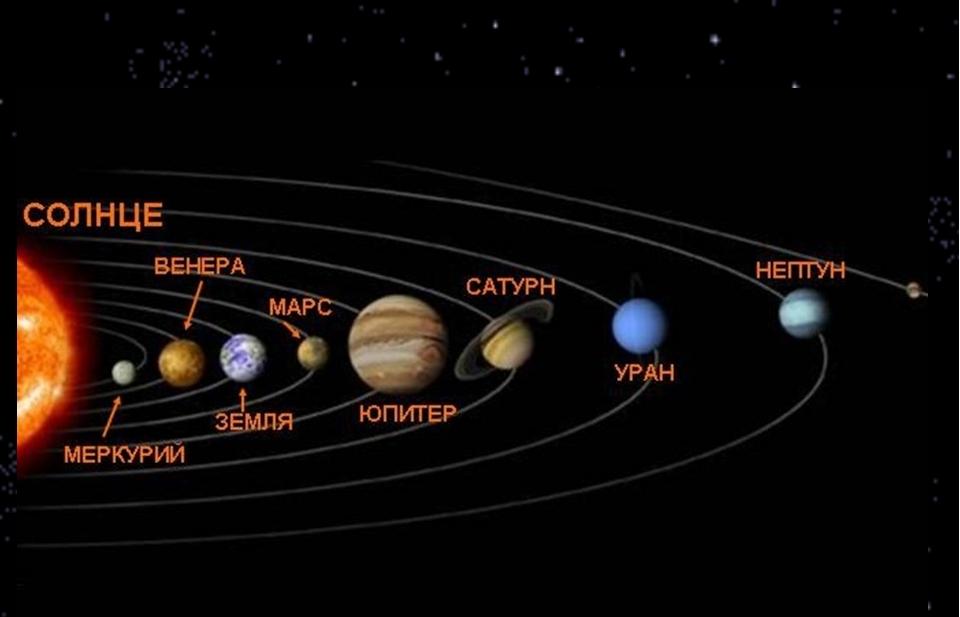 надо порядок планет от солнца картинки стела долго