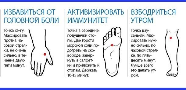 Izbavlenie-ot-golovnoj-boli-sovety-masazh