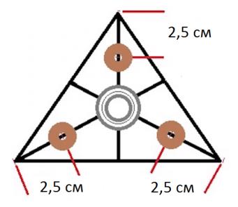 kak-sdelat-spinner-instruktsiya-shema