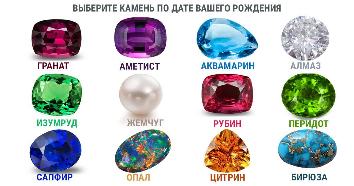камни по месяцам картинки снимаем декоративные накладки