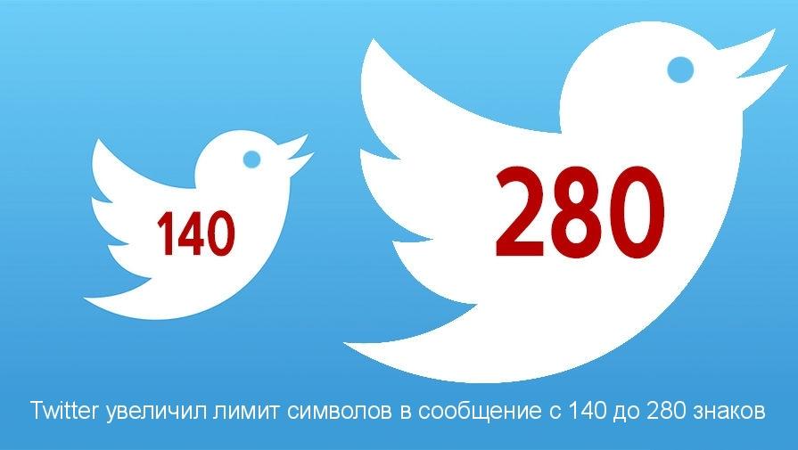 Tvitter-uvelichil-limit-kolichestvo-simvolov-v-odnom-soobshhenie-vdvoe