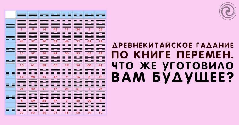 kniga-peremen-gadaniya-po-knige-peremen-tablitsa-simvolov-knigi-foto
