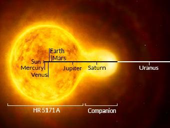 kakaya-samaya-bolshaya-zvezda-vo-vselennoj-UY-SHHita-foto-zvezd-i-giganskih-planet...