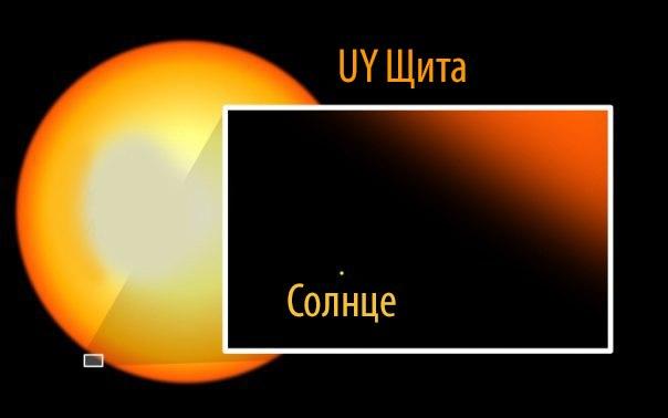 kakaya-samaya-bolshaya-zvezda-vo-vselennoj-UY-SHHita-foto-zvezd-i-giganskih-planet