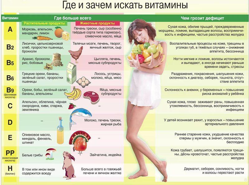1.-a.-Poleznoe-vliyanie-morskoj-soli-na-volosy-vitaminy-dlya-volos-v-kakih-produktah