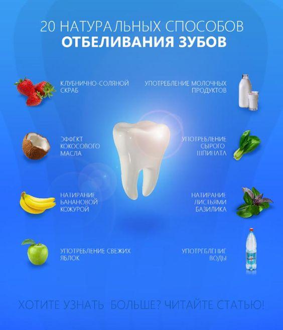 infografika-20-naturalnyh-sposoba-otbelivaniya-zubov-tablitsa
