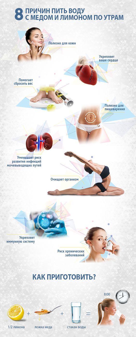 infografika-8-prichin-chtoby-pit-vodu-s-limonom-po-utram-tablitsa