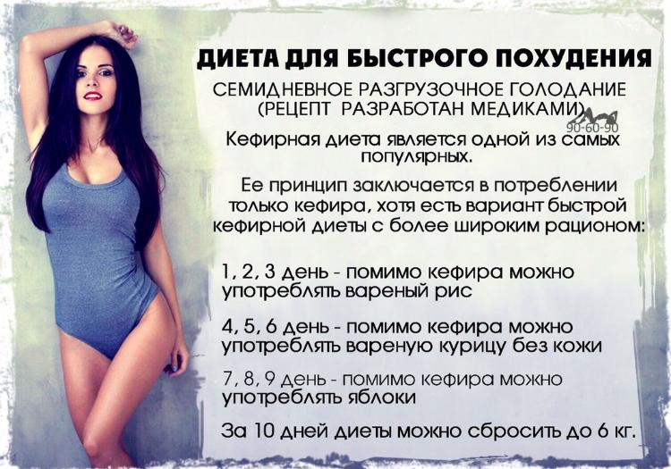 infografika-dieta-dlya-bystrogo-pohudeniya-tablitsa