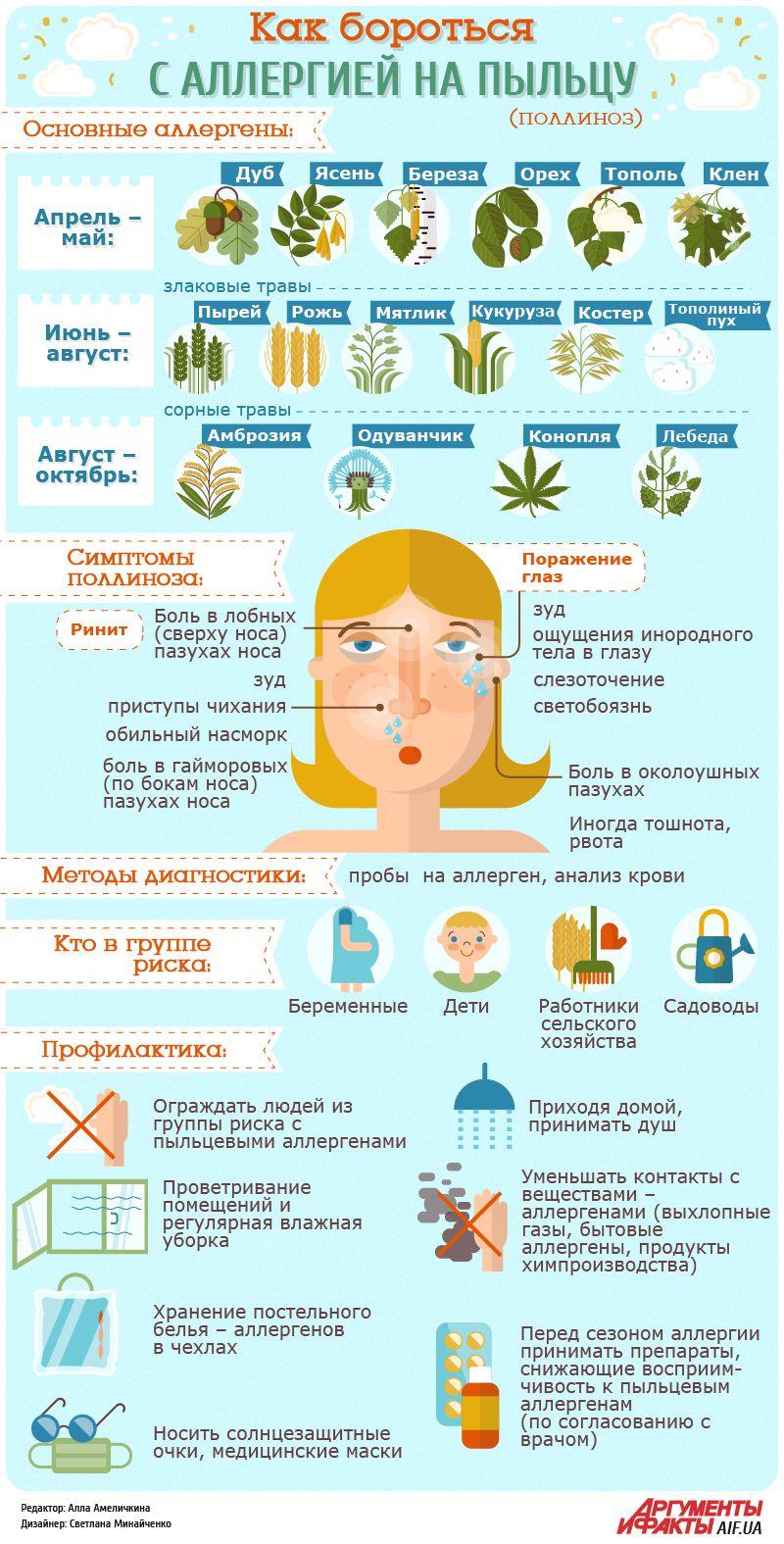 infografika-kak-borotsya-s-alergiej-na-pyltsu-tablitsa