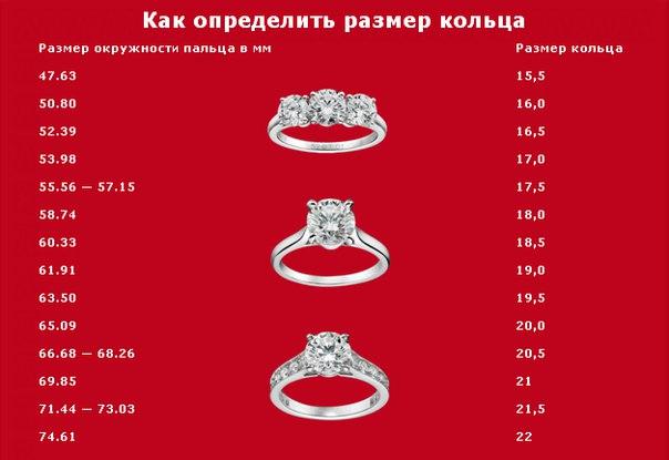 infografika-kak-opredelit-razmer-koltsa-tablitsa