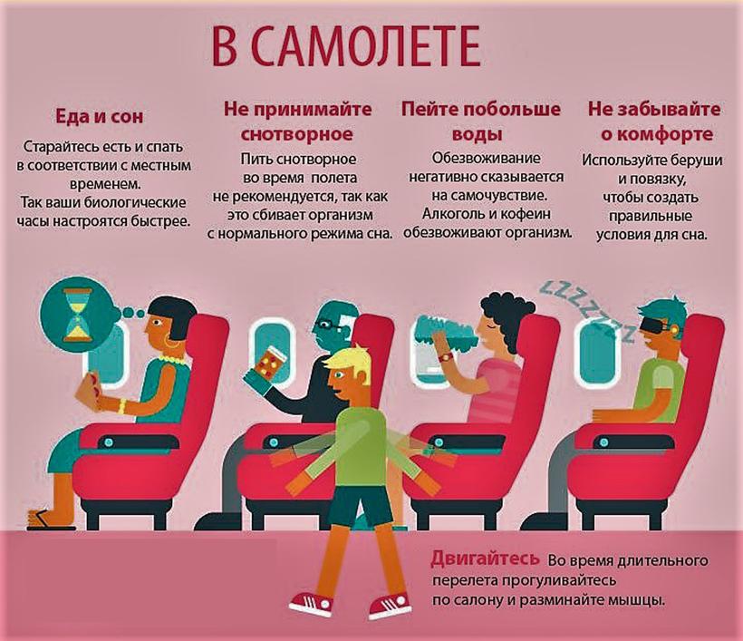 infografika-poleznye-zametki-i-sovety-v-infografike-povedenie-v-samolete