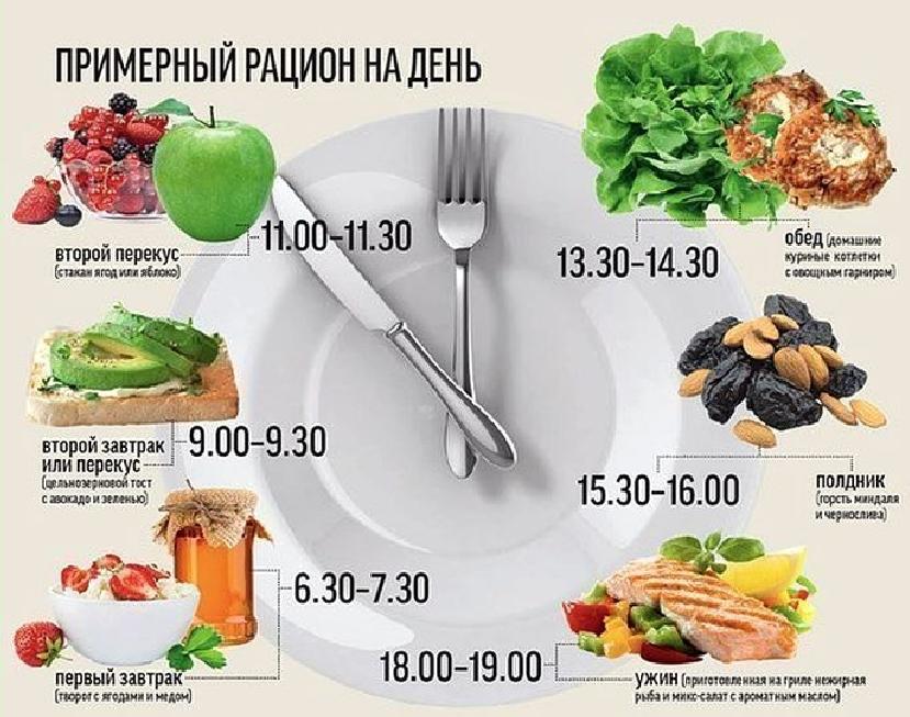 infografika-poleznye-zametki-i-sovety-v-infografike