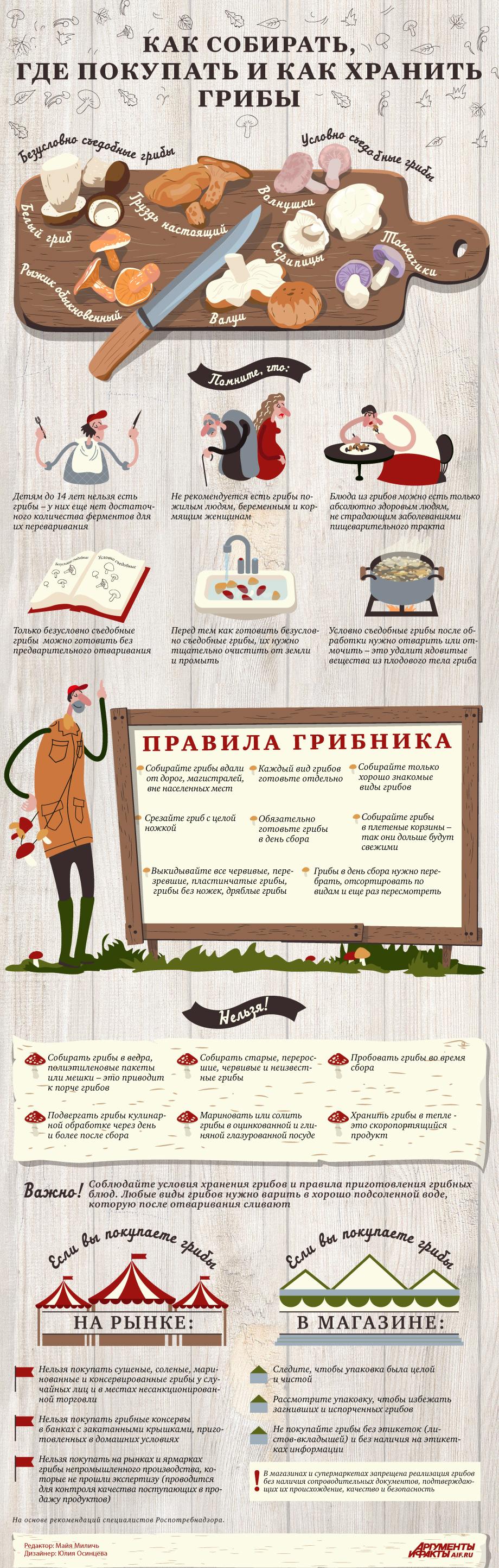 infografika-pravila-gribnika-kak-sobirat-gde-pokupat-i-kak-hranit-griby