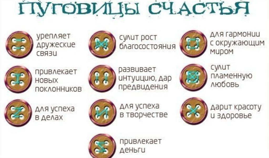 infografika-pugovitsy-schastya-shema-prishiva-pugovits