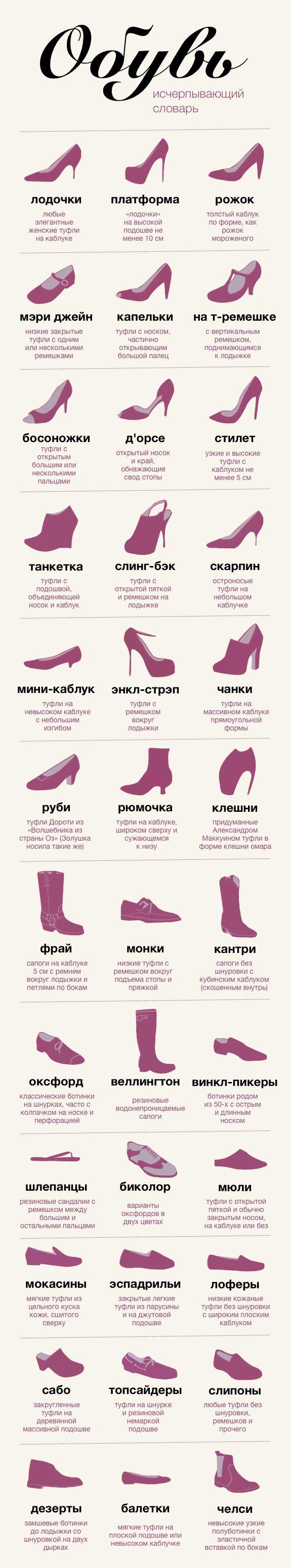 infografika-slovar-po-obuvi