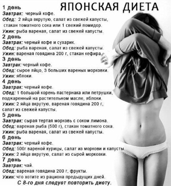 infografika-yaponskaya-dieta-tablitsa