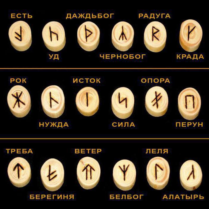 kak-pravilno-gadat-na-slavyanskih-runah-znachenie-vseh-18-slavyanskih-run