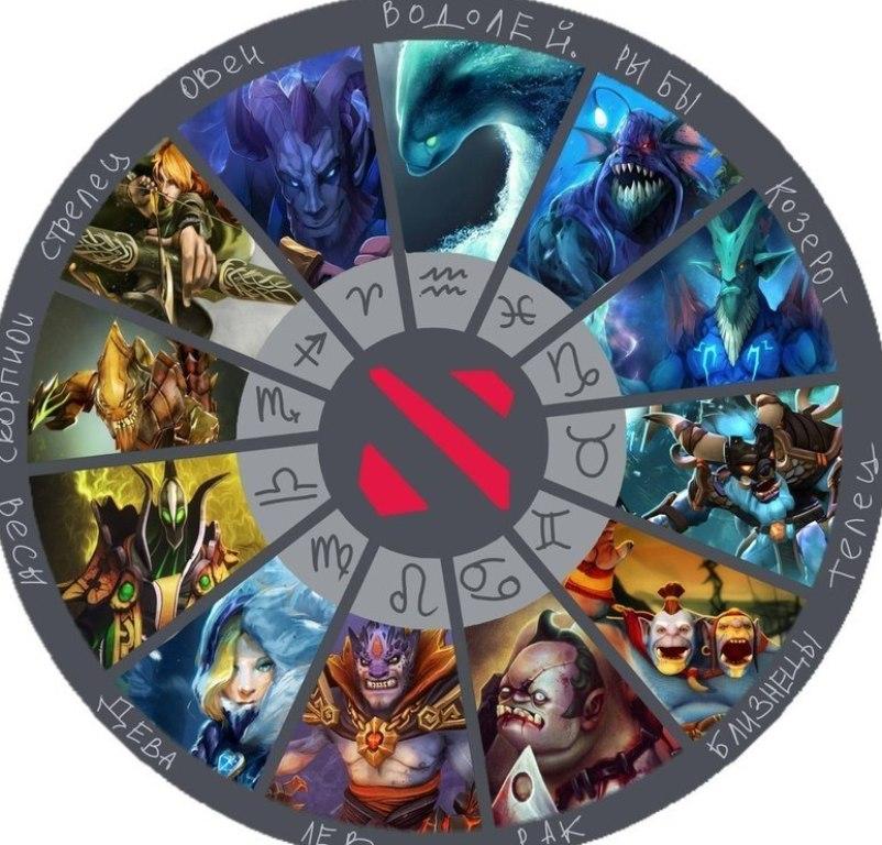 Test-luchshie-igry-dlya-vas-po-vashemu-znaku-zodiaka-foto...