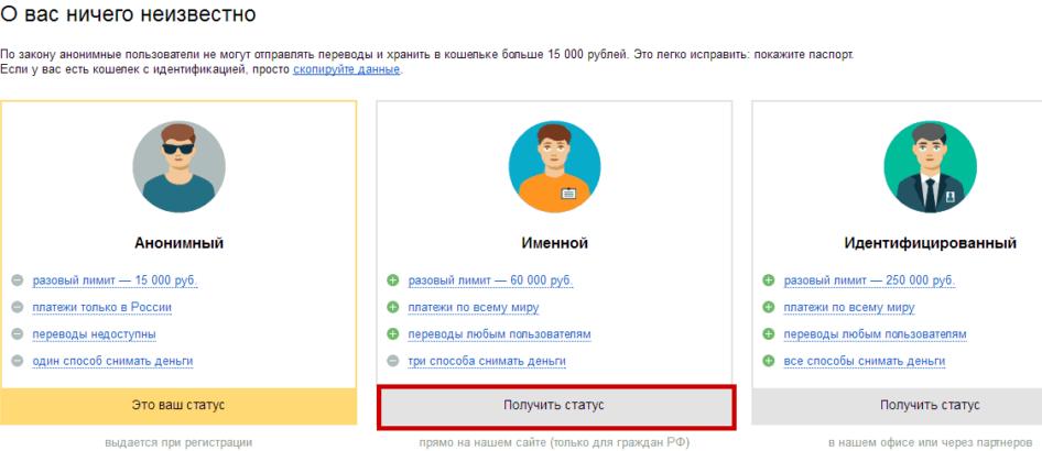 kakuyu-summu-mozhno-perevesti-na-yandeks-koshelek-za-odin-raz-limity-platezhnoj-sistemy-yandeks-dengi-status-v-yandeks-dengah