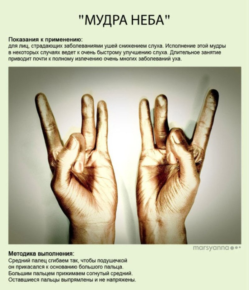 zametki-Jogi-Mudry-Mudra-Neba-foto-18