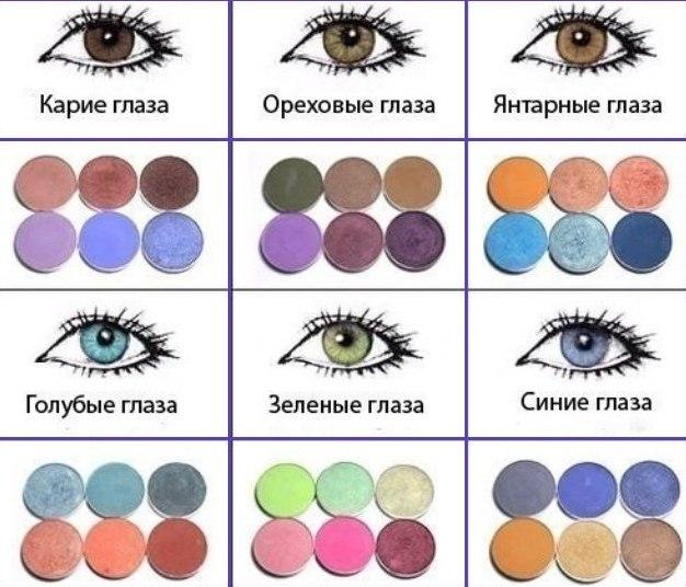 samyj-modnyj-makiyazh-vesna-leto-5-populyarnyh-fishek-foto-tablitsa-podbor-palitry-dlya-tsveta-glaz-makiyazh-smoki-ajs-