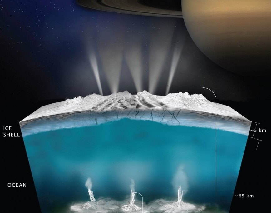 interesnye-fakty-o-planete-saturn-15-faktov-o-saturne-foto-podlednyj-okean-na-entselade-sputnike-saturna...