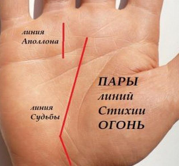 hiromantiya-znachenie-linij-i-znakov-na-ladonyah-kak-najti-liniyu-sudby-foto-liniya-sudby-stihiya-ognya