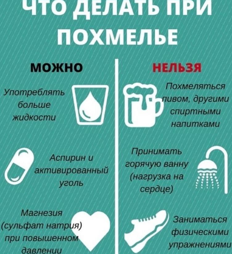 sredstva-ot-pohmelya-v-domashnih-usloviyah-po-sovetam-iz-interneta-foto-kakie-dejstviya-pri-pohmele