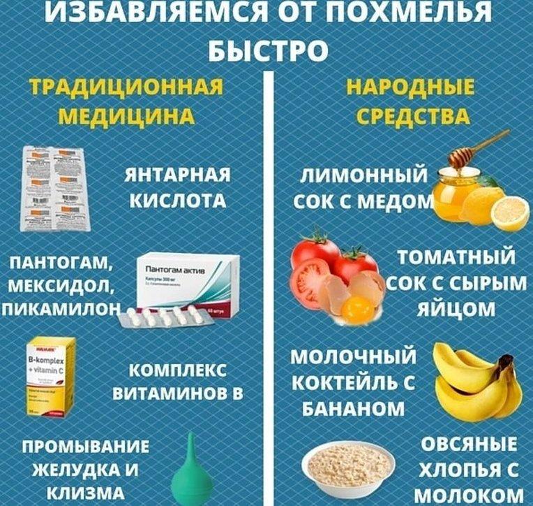 Средство от похмелья домашнее самое препарат используемый для лечения наркомании