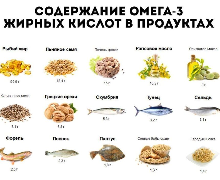 zametki-o-produktah-dlya-volos-tri-samyh-luchshih-produkta-dlya-zdorovya-i-krasoty-volos-foto-produkty-s-omegoj-3