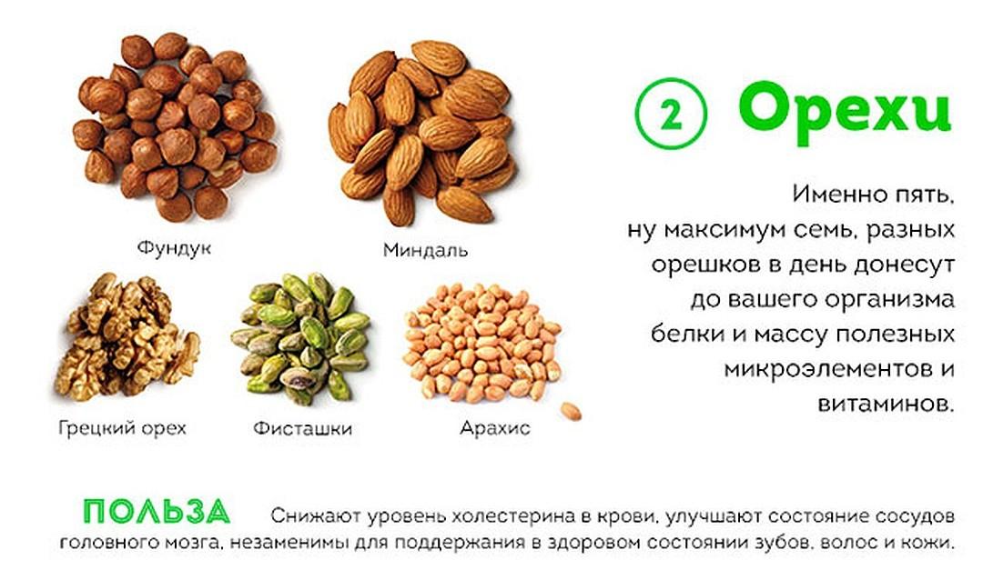zametki-o-produktah-dlya-volos-tri-samyh-luchshih-produkta-dlya-zdorovya-i-krasoty-volos-foto-raznye-orehi-dlya-volos