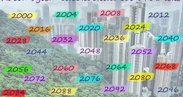 kakie-goda-visokosnye-tablitsa-visokosnyh-godov-do-2096-goda-foto-spisok-visokosnyh-godov-v-21-veke