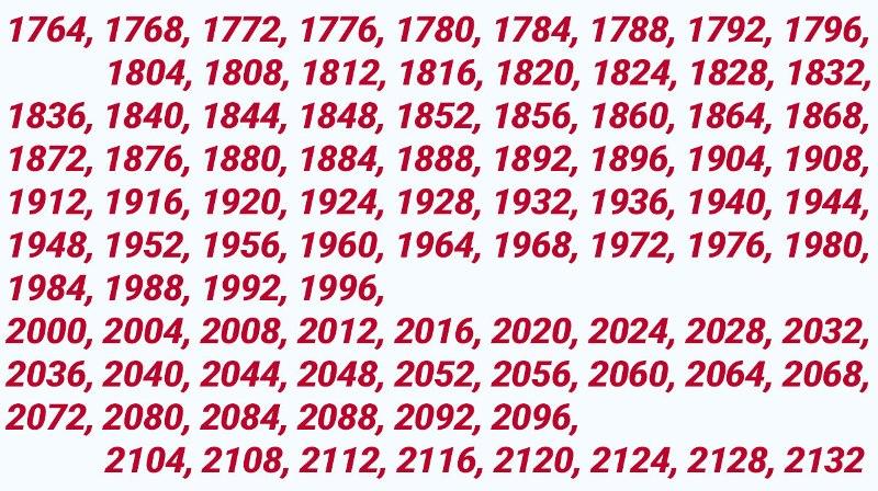 kakie-goda-visokosnye-tablitsa-visokosnyh-godov-do-2132-goda-foto-spisok-visokosnyh-godov-21-veka-do-2132-goda