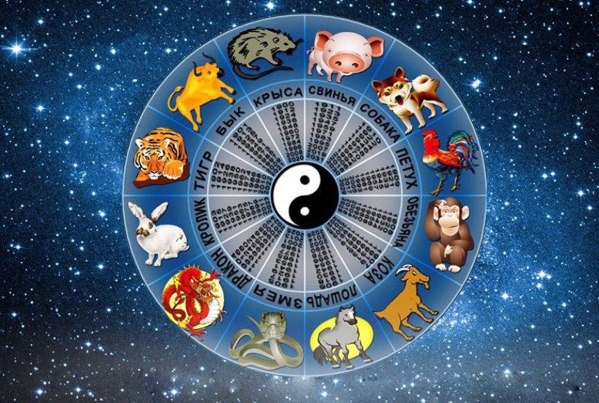 6-znakov-s-samymi-bolshimi-vozmozhnostyami-v-novom-godu-po-kitajskomu-goroskopu-foto-kitajskij-vostochnyj-goroskop-po-godu-rozhdeniya