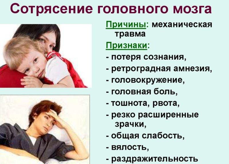 5-pravil-pervoj-pomoshhi-pri-sotryasenii-mozga-do-priezda-vrachej-foto-simptomy