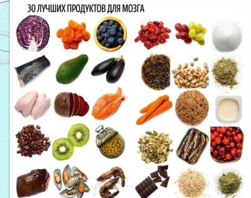 dieta-dlya-horoshej-kontsentratsii-i-krepkoj-pamyati-foto-poleznye-produkty-dlya-mozga