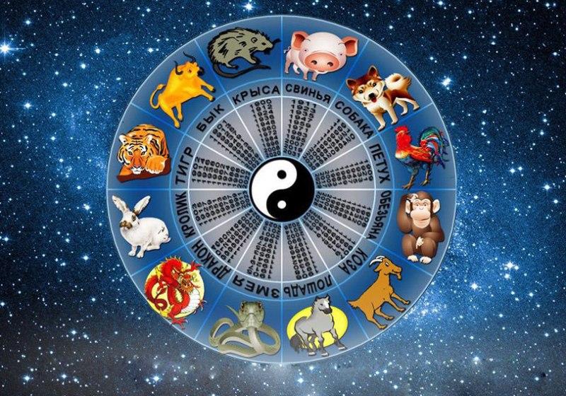 kitajskij-goroskop-po-godu-zhivotnogo-na-maj-2020-foto-tablitsa-po-godam-zhivotnyh...