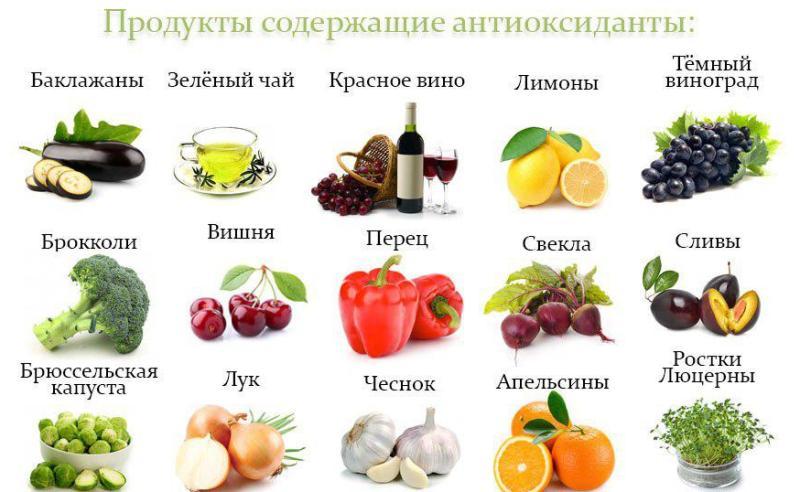 samye-poleznye-produkty-bogatye-antioksidantami-foto-tablitsa