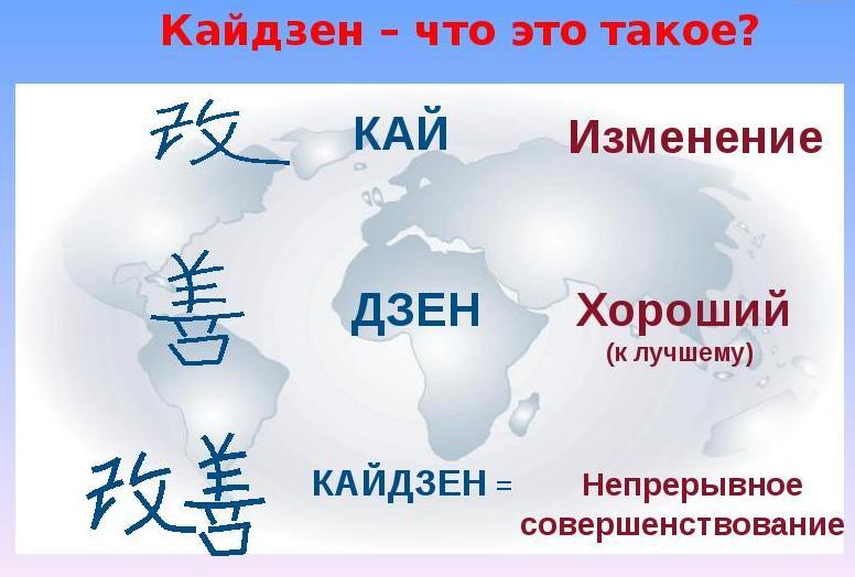 filosofiya-kajdzen-5-pravil-uspeha-iz-YAponii-foto-chto-takoe-kajdzen-kaizen